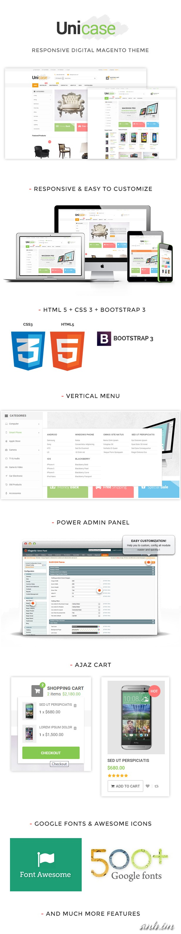 Unicase - Responsive Digital Magento Theme
