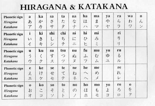 japanese-alphabet-hiragana-katakana47064.jpg